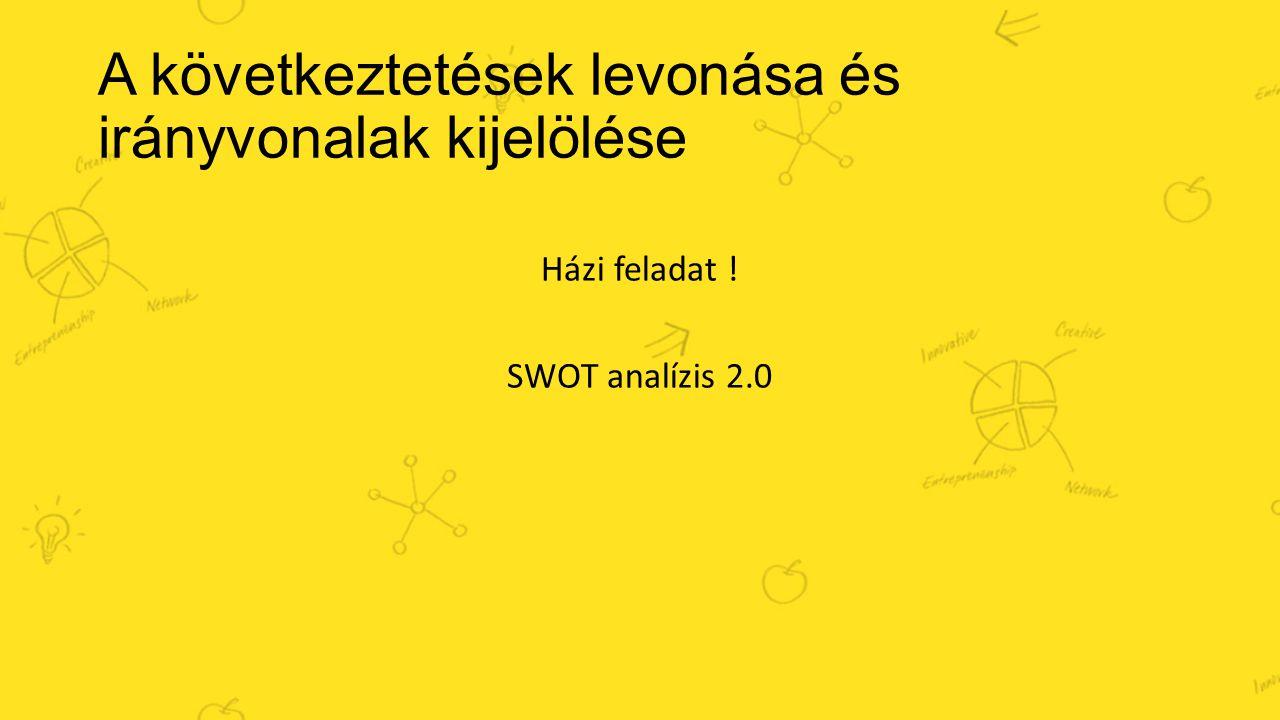 A következtetések levonása és irányvonalak kijelölése Házi feladat ! SWOT analízis 2.0