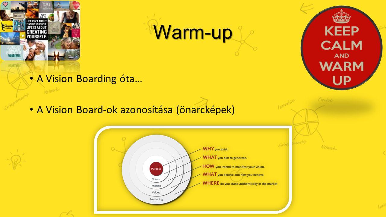 Warm-up A Vision Boarding óta… A Vision Board-ok azonosítása (önarcképek)