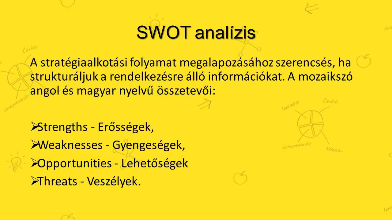 SWOT analízis A stratégiaalkotási folyamat megalapozásához szerencsés, ha strukturáljuk a rendelkezésre álló információkat. A mozaikszó angol és magya
