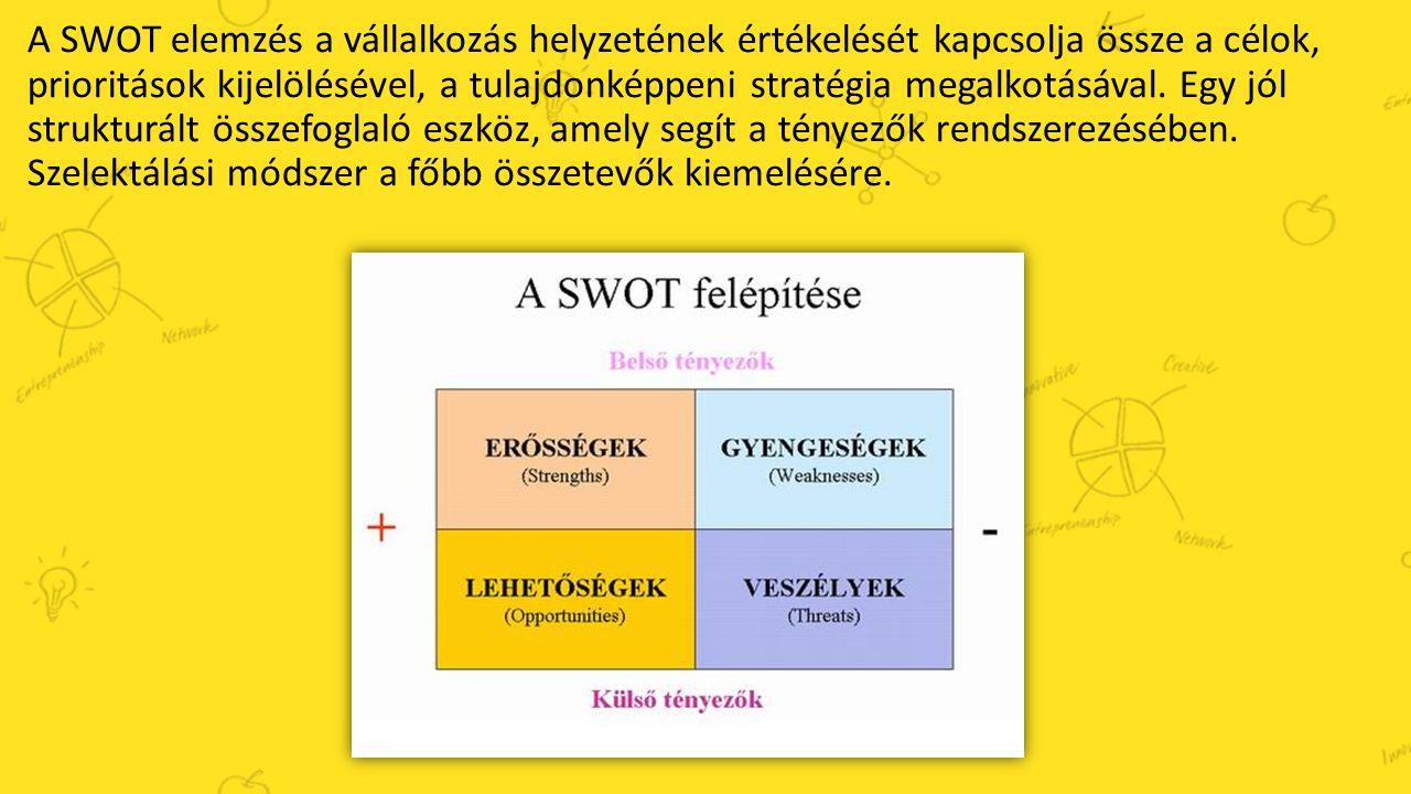 A SWOT elemzés a vállalkozás helyzetének értékelését kapcsolja össze a célok, prioritások kijelölésével, a tulajdonképpeni stratégia megalkotásával. E