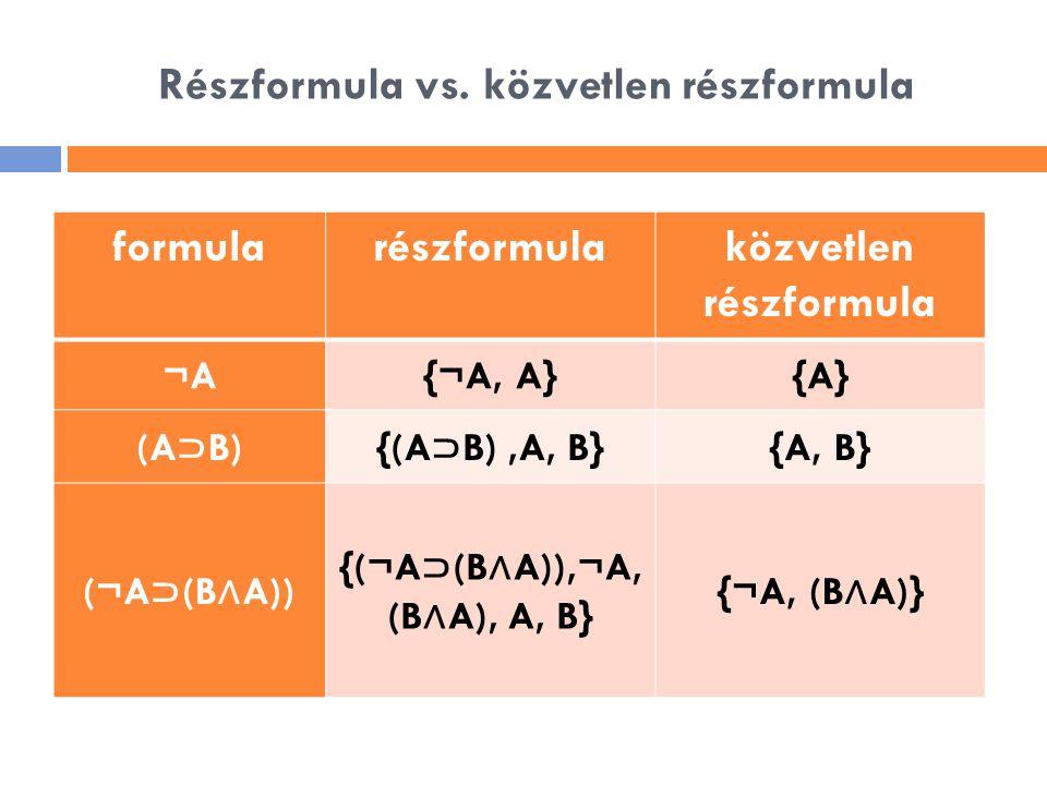 Részformula vs. közvetlen részformula formularészformulaközvetlen részformula ¬A{¬A, A}{A} (A ⊃ B){(A ⊃ B),A, B} {A, B} (¬A ⊃ (B ∧ A)) {(¬A ⊃ (B ∧ A))