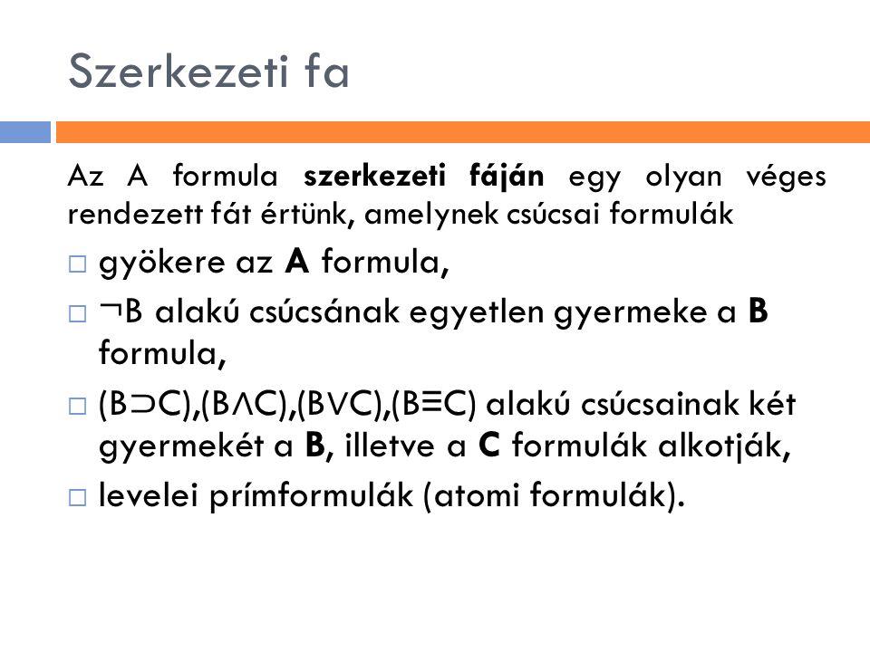 Szerkezeti fa Az A formula szerkezeti fáján egy olyan véges rendezett fát értünk, amelynek csúcsai formulák  gyökere az A formula,  ¬B alakú csúcsán