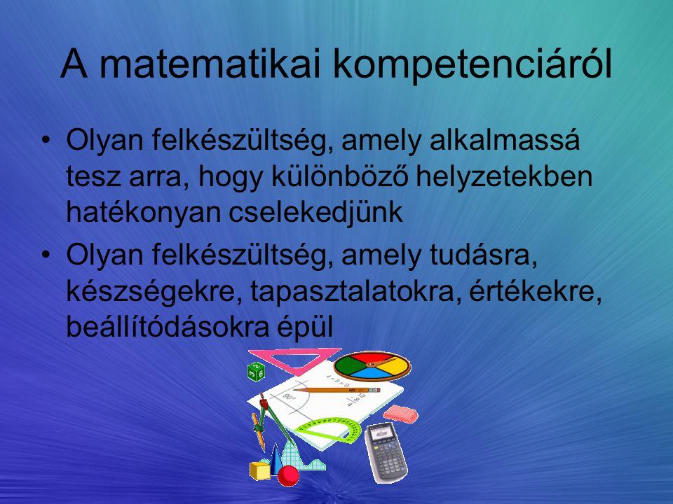 A matematikai kompetencia matematikai ismeretek, matematika-specifikus készségek és képességek, általános készségek és képességek, valamint motívumok és attitűdök együttese.