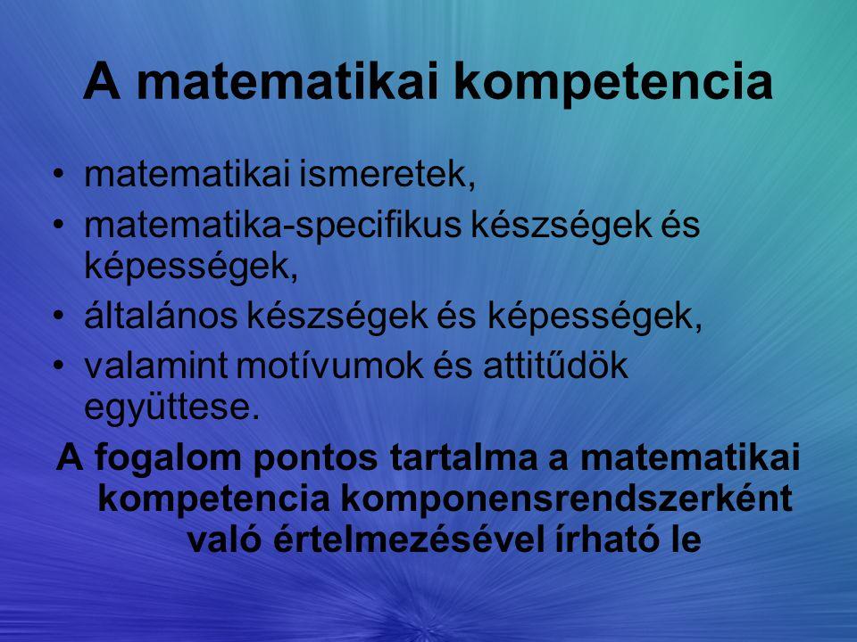A matematikai kompetencia matematikai ismeretek, matematika-specifikus készségek és képességek, általános készségek és képességek, valamint motívumok