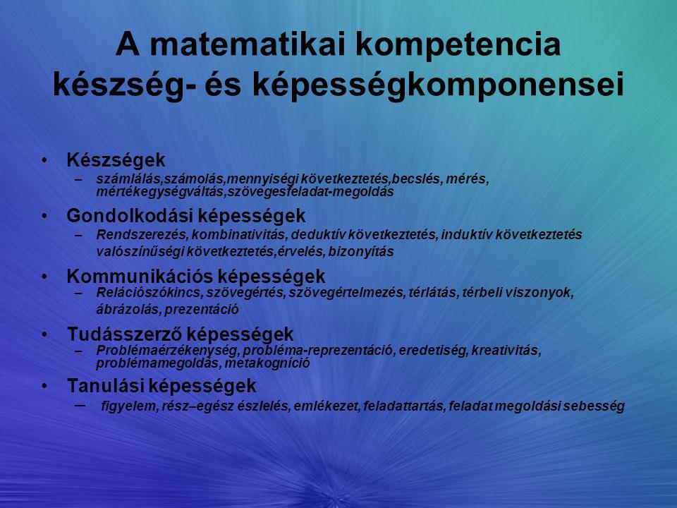 A matematikai kompetencia készség- és képességkomponensei Készségek –számlálás,számolás,mennyiségi következtetés,becslés, mérés, mértékegységváltás,sz
