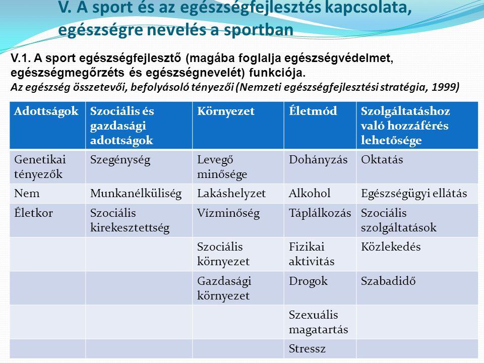 V. A sport és az egészségfejlesztés kapcsolata, egészségre nevelés a sportban AdottságokSzociális és gazdasági adottságok KörnyezetÉletmódSzolgáltatás