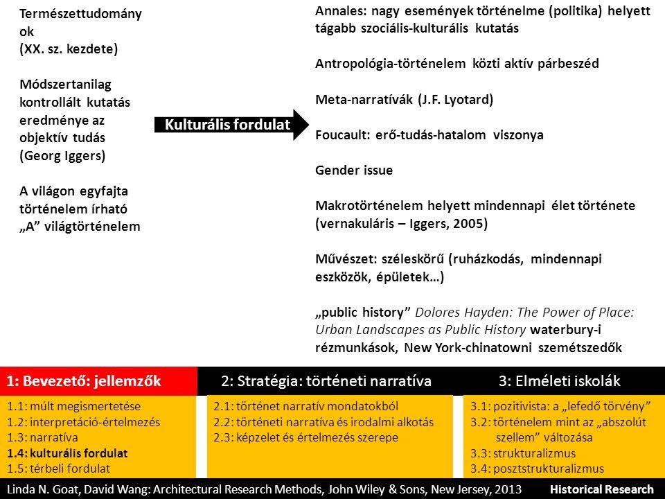 """1: Bevezető: jellemzők 2: Stratégia: történeti narratíva 3: Elméleti iskolák 1.1: múlt megismertetése 1.2: interpretáció-értelmezés 1.3: narratíva 1.4: kulturális fordulat 1.5: térbeli fordulat 2.1: történet narratív mondatokból 2.2: történeti narratíva és irodalmi alkotás 2.3: képzelet és értelmezés szerepe 3.1: pozitivista: a """"lefedő törvény 3.2: történelem mint az """"abszolút szellem változása 3.3: strukturalizmus 3.4: posztstrukturalizmus Linda N."""