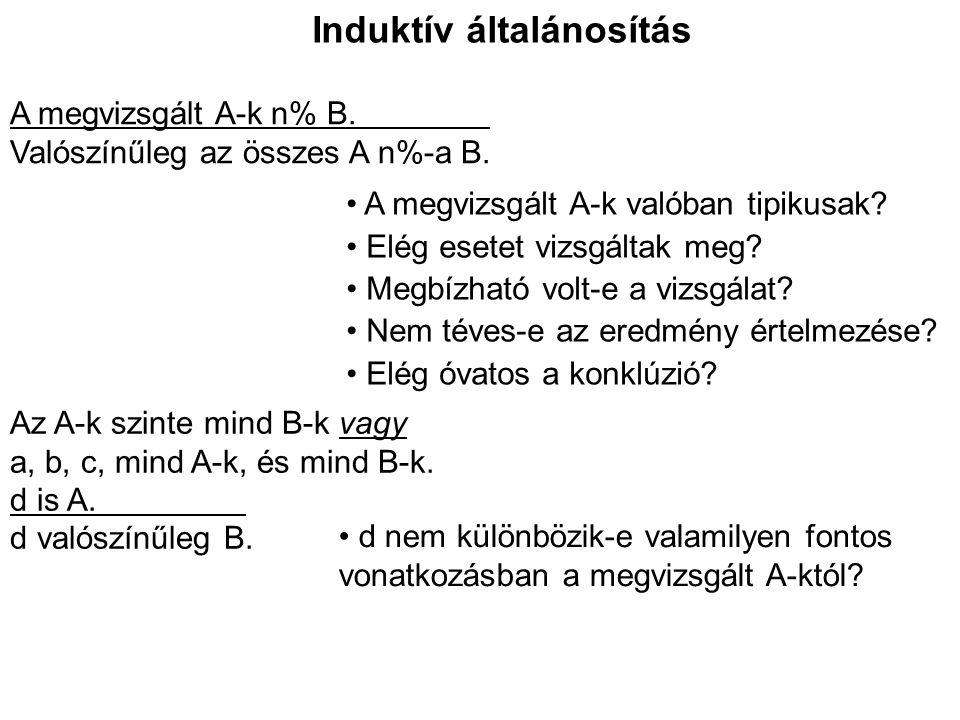 Induktív általánosítás A megvizsgált A-k n% B. Valószínűleg az összes A n%-a B. Az A-k szinte mind B-k vagy a, b, c, mind A-k, és mind B-k. d is A. d