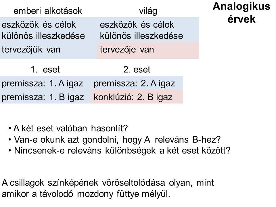 Analogikus érvek A két eset valóban hasonlít? Van-e okunk azt gondolni, hogy A releváns B-hez? Nincsenek-e releváns különbségek a két eset között? A c