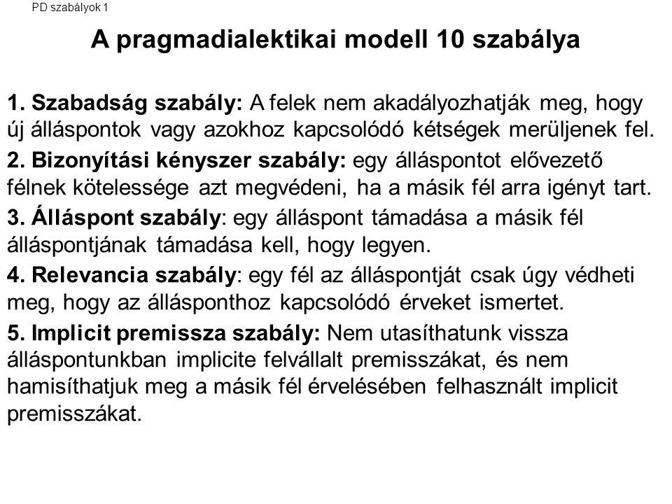 PD szabályok 1 A pragmadialektikai modell 10 szabálya 1. Szabadság szabály: A felek nem akadályozhatják meg, hogy új álláspontok vagy azokhoz kapcsoló
