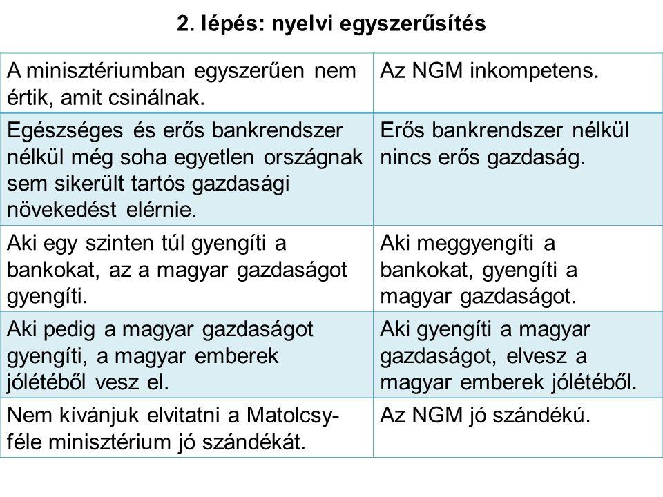 2. lépés: nyelvi egyszerűsítés A minisztériumban egyszerűen nem értik, amit csinálnak. Az NGM inkompetens. Egészséges és erős bankrendszer nélkül még
