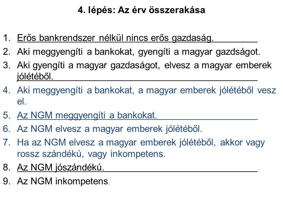 4. lépés: Az érv összerakása 1.Erős bankrendszer nélkül nincs erős gazdaság. 2.Aki meggyengíti a bankokat, gyengíti a magyar gazdságot. 3.Aki gyengíti