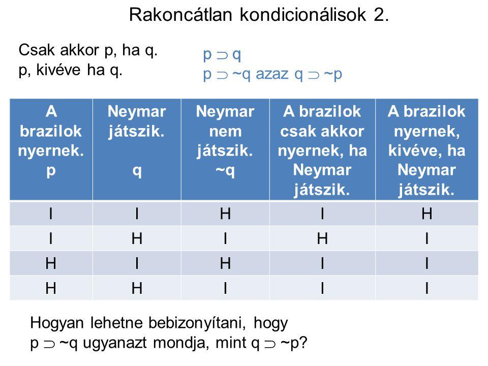 Rakoncátlan kondicionálisok 2. Csak akkor p, ha q. p, kivéve ha q. A brazilok nyernek. p Neymar játszik. q Neymar nem játszik. A brazilok csak akkor n