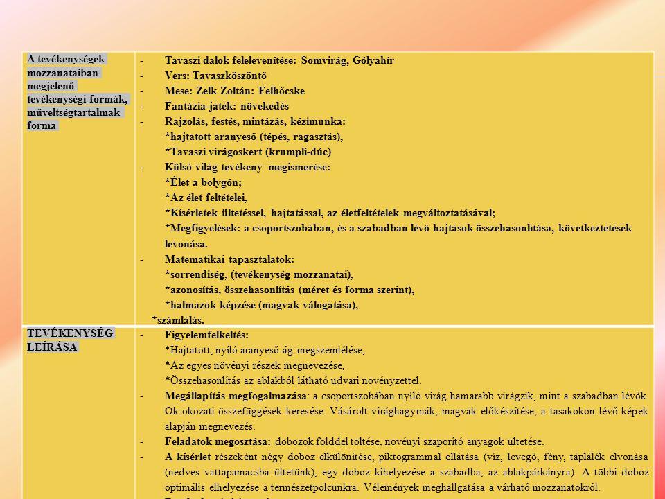 A tevékenységek mozzanataiban megjelenő tevékenységi formák, műveltségtartalmak forma - Tavaszi dalok felelevenítése: Somvirág, Gólyahír - Vers: Tavas