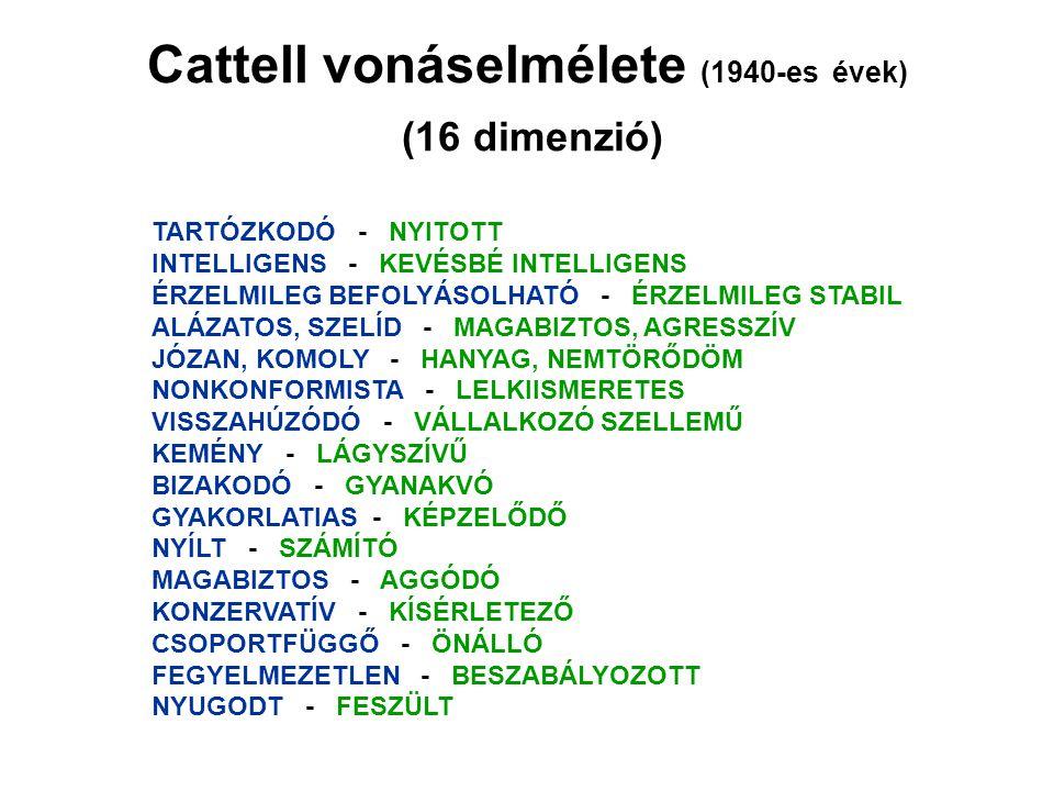 Cattell vonáselmélete (1940-es évek) (16 dimenzió) TARTÓZKODÓ - NYITOTT INTELLIGENS - KEVÉSBÉ INTELLIGENS ÉRZELMILEG BEFOLYÁSOLHATÓ - ÉRZELMILEG STABIL ALÁZATOS, SZELÍD - MAGABIZTOS, AGRESSZÍV JÓZAN, KOMOLY - HANYAG, NEMTÖRŐDÖM NONKONFORMISTA - LELKIISMERETES VISSZAHÚZÓDÓ - VÁLLALKOZÓ SZELLEMŰ KEMÉNY - LÁGYSZÍVŰ BIZAKODÓ - GYANAKVÓ GYAKORLATIAS - KÉPZELŐDŐ NYÍLT - SZÁMÍTÓ MAGABIZTOS - AGGÓDÓ KONZERVATÍV - KÍSÉRLETEZŐ CSOPORTFÜGGŐ - ÖNÁLLÓ FEGYELMEZETLEN - BESZABÁLYOZOTT NYUGODT - FESZÜLT