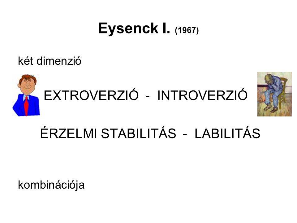 Eysenck I.
