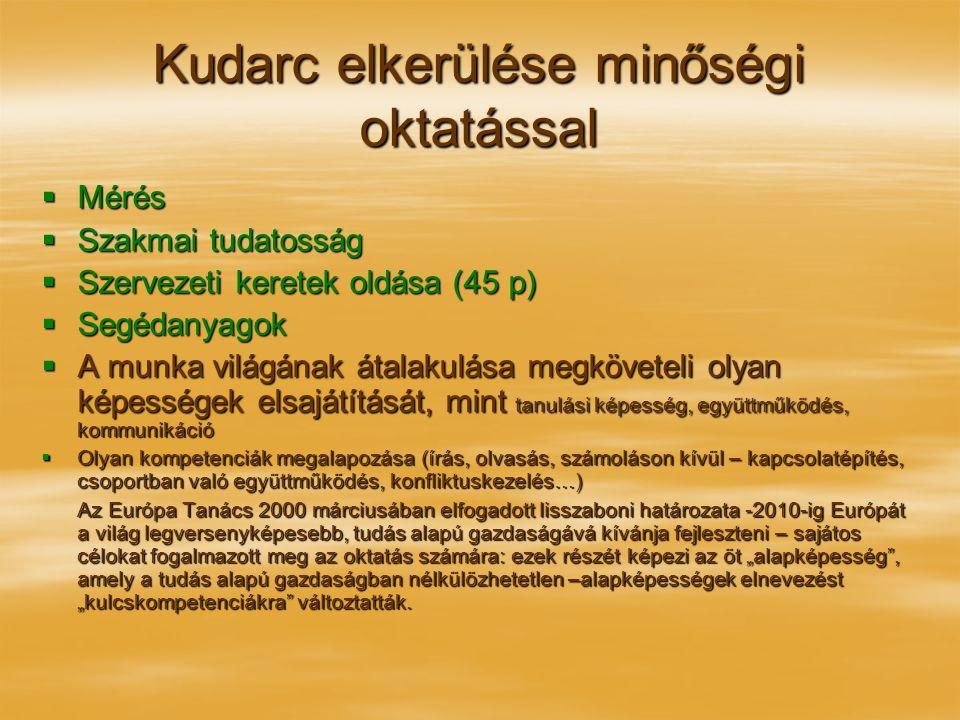 Kudarc elkerülése minőségi oktatással  Mérés  Szakmai tudatosság  Szervezeti keretek oldása (45 p)  Segédanyagok  A munka világának átalakulása m
