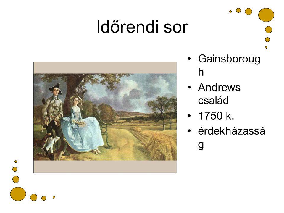 Időrendi sor Gainsboroug h Andrews család 1750 k. érdekházassá g