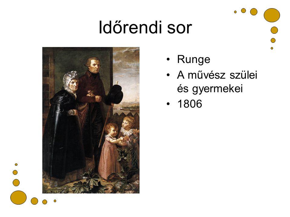 Időrendi sor Runge A művész szülei és gyermekei 1806