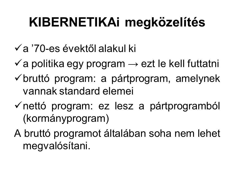 KIBERNETIKAi megközelítés a '70-es évektől alakul ki a politika egy program → ezt le kell futtatni bruttó program: a pártprogram, amelynek vannak standard elemei nettó program: ez lesz a pártprogramból (kormányprogram) A bruttó programot általában soha nem lehet megvalósítani.