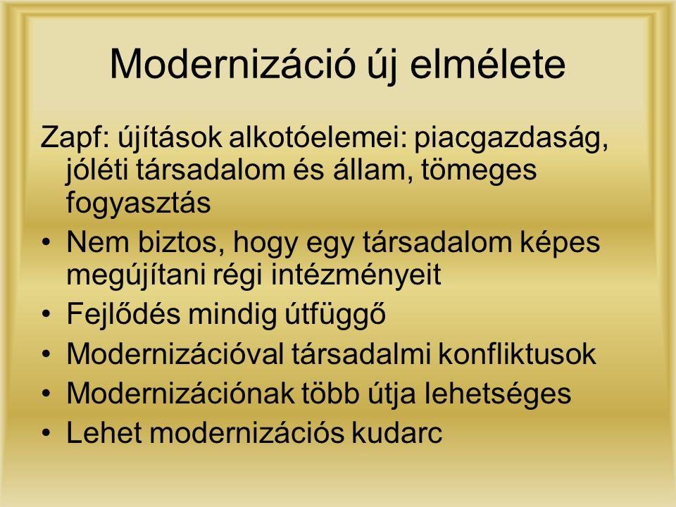 Modernizáció új elmélete Zapf: újítások alkotóelemei: piacgazdaság, jóléti társadalom és állam, tömeges fogyasztás Nem biztos, hogy egy társadalom képes megújítani régi intézményeit Fejlődés mindig útfüggő Modernizációval társadalmi konfliktusok Modernizációnak több útja lehetséges Lehet modernizációs kudarc
