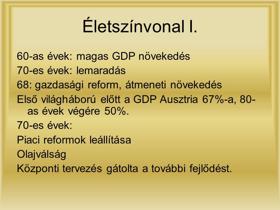 Életszínvonal I. 60-as évek: magas GDP növekedés 70-es évek: lemaradás 68: gazdasági reform, átmeneti növekedés Első világháború előtt a GDP Ausztria