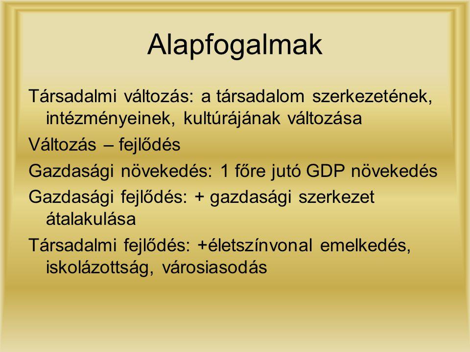 Alapfogalmak Fejlettség: GDP + demográfiai mutatók Jólét: jövedelem, fogyasztás, egészségi állapot, műveltség, közbiztonság stb.
