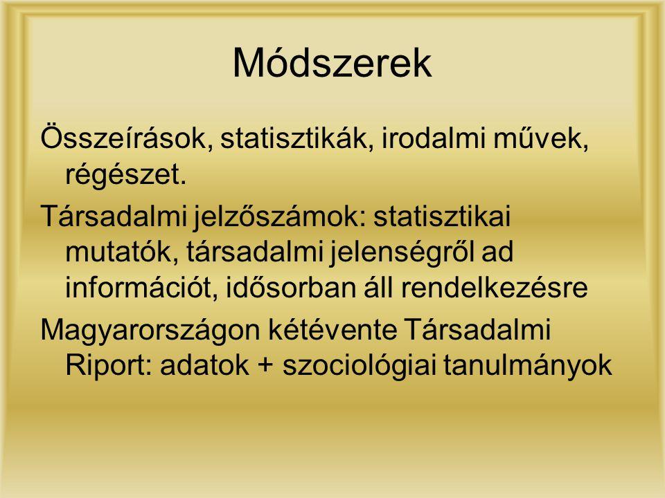 Módszerek Összeírások, statisztikák, irodalmi művek, régészet.