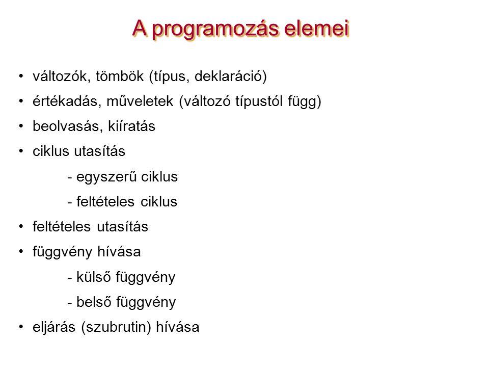 A programozás elemei változók, tömbök (típus, deklaráció) értékadás, műveletek (változó típustól függ) beolvasás, kiíratás ciklus utasítás - egyszerű ciklus - feltételes ciklus feltételes utasítás függvény hívása - külső függvény - belső függvény eljárás (szubrutin) hívása