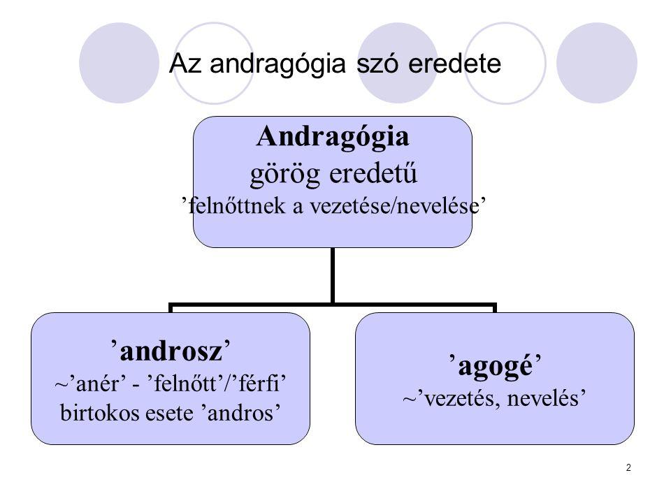 2 Az andragógia szó eredete Andragógia görög eredetű 'felnőttnek a vezetése/nevelése' 'androsz' ~'anér' - 'felnőtt'/'férfi' birtokos esete 'andros' 'a