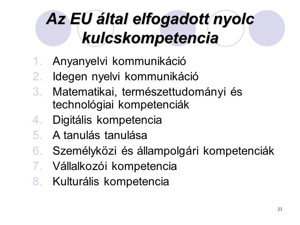 23 Az EU által elfogadott nyolc kulcskompetencia 1.Anyanyelvi kommunikáció 2.Idegen nyelvi kommunikáció 3.Matematikai, természettudományi és technológ