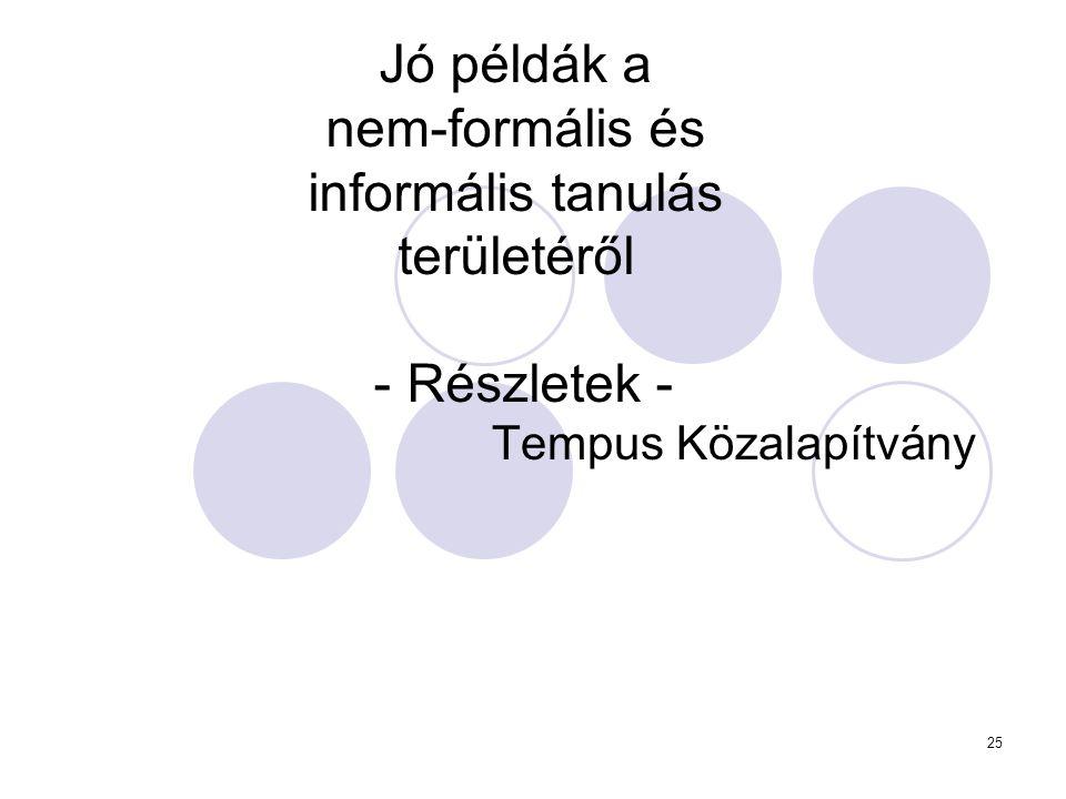 25 Jó példák a nem-formális és informális tanulás területéről - Részletek - Tempus Közalapítvány