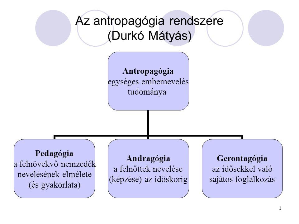 3 Az antropagógia rendszere (Durkó Mátyás) Antropagógia egységes embernevelés tudománya Pedagógia a felnövekvő nemzedék nevelésének elmélete (és gyako