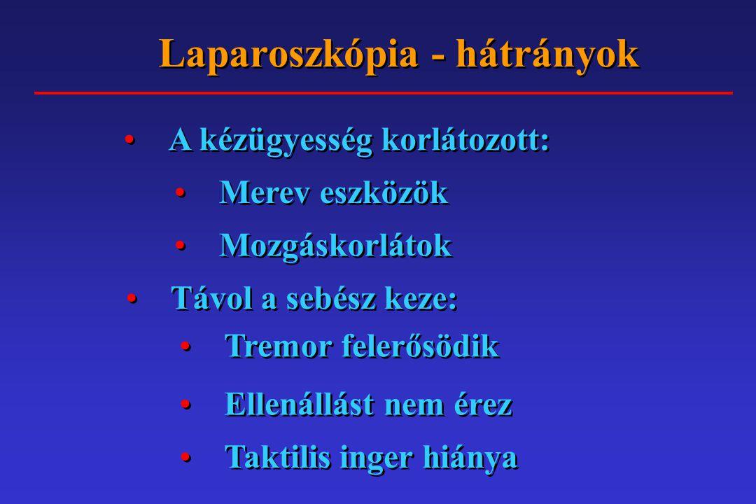 Laparoszkópia - hátrányok Nehéz megtanulni Hosszú tanulási idő Ergonomiailag hátrányos 2 dimenzió, nem 3 Drága!