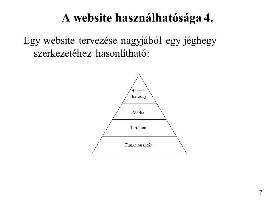 A website használhatósága 4.