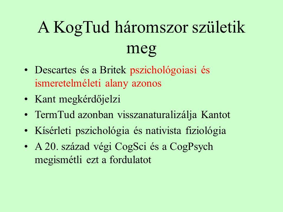 A KogTud háromszor születik meg Descartes és a Britek pszichológoiasi és ismeretelméleti alany azonos Kant megkérdőjelzi TermTud azonban visszanaturalizálja Kantot Kísérleti pszichológia és nativista fiziológia A 20.