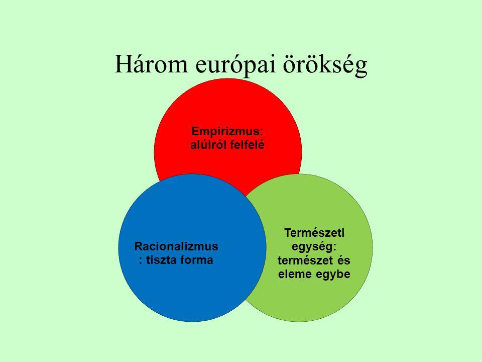 Három európai örökség Empirizmus: alúlról felfelé Természeti egység: természet és eleme egybe Racionalizmus : tiszta forma