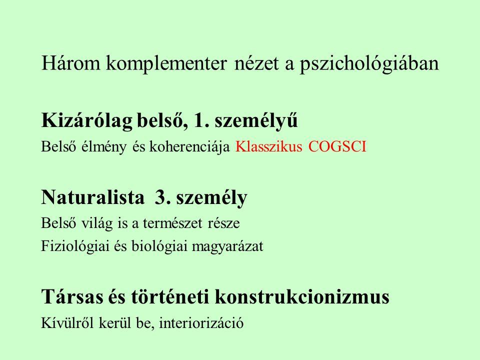 Három komplementer nézet a pszichológiában Kizárólag belső, 1. személyű Belső élmény és koherenciája Klasszikus COGSCI Naturalista 3. személy Belső vi