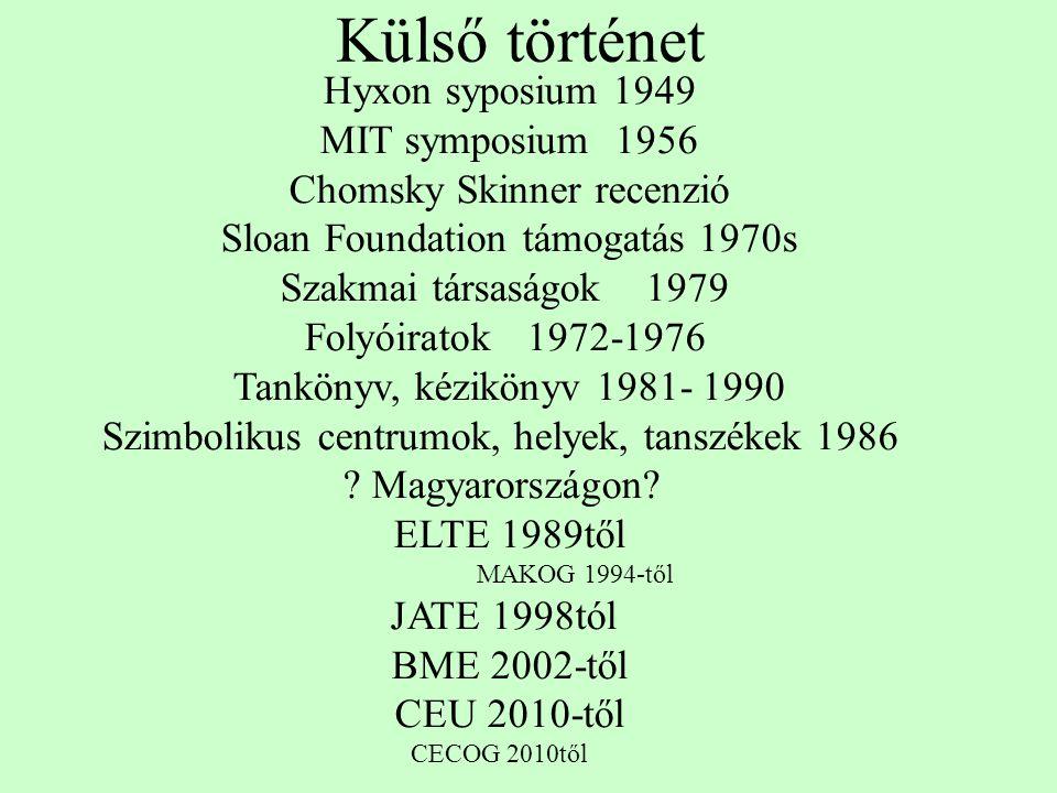 Hyxon syposium 1949 MIT symposium 1956 Chomsky Skinner recenzió Sloan Foundation támogatás 1970s Szakmai társaságok 1979 Folyóiratok 1972-1976 Tankönyv, kézikönyv 1981- 1990 Szimbolikus centrumok, helyek, tanszékek 1986 .