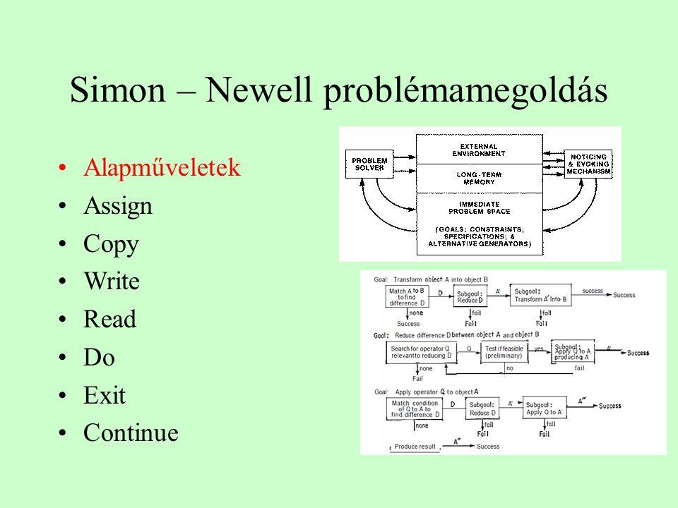 Simon – Newell problémamegoldás Alapműveletek Assign Copy Write Read Do Exit Continue