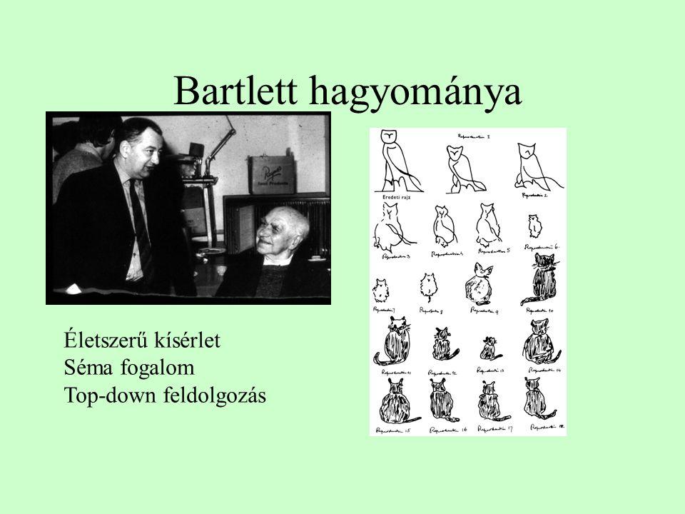 Bartlett hagyománya Életszerű kísérlet Séma fogalom Top-down feldolgozás