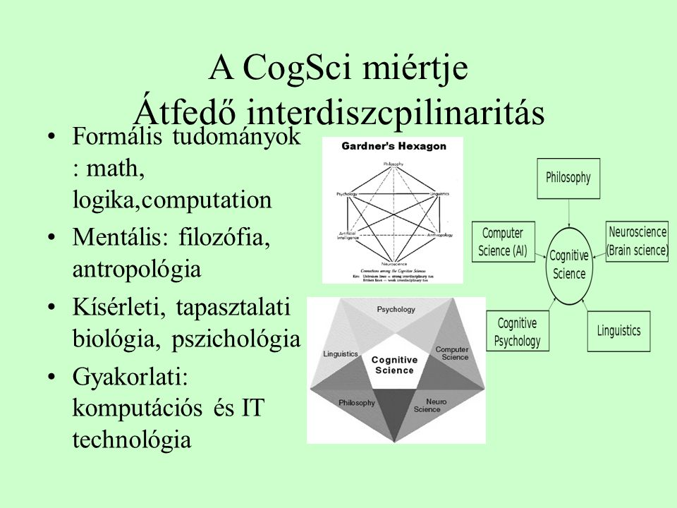 A CogSci miértje Átfedő interdiszcpilinaritás Formális tudományok : math, logika,computation Mentális: filozófia, antropológia Kísérleti, tapasztalati : biológia, pszichológia Gyakorlati: komputációs és IT technológia