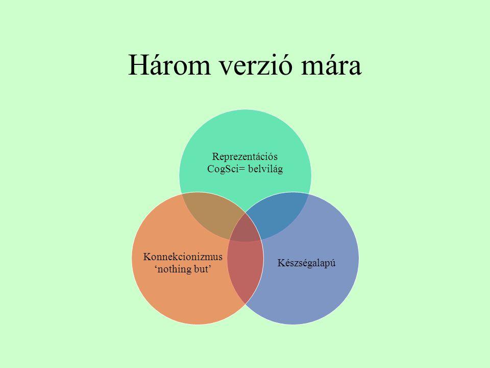 Három verzió mára Reprezentációs CogSci= belvilág Készségalapú Konnekcionizmus 'nothing but'