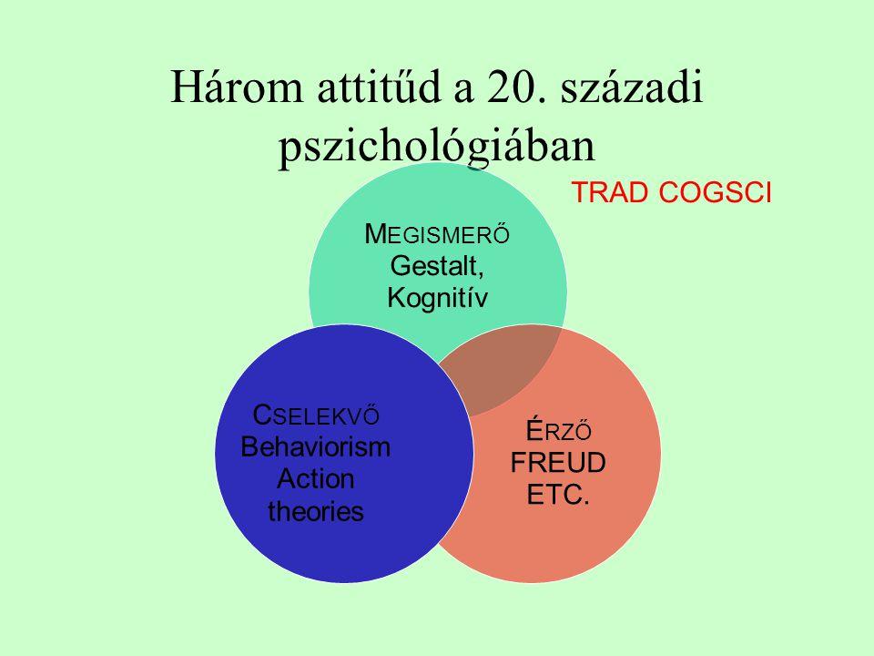 Három attitűd a 20. századi pszichológiában M EGISMERŐ Gestalt, Kognitív É RZŐ FREUD ETC. C SELEKVŐ Behaviorism Action theories TRAD COGSCI