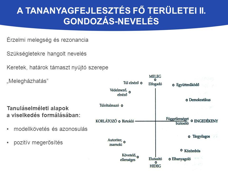 A TANANYAGFEJLESZTÉS FŐ TERÜLETEI II. GONDOZÁS-NEVELÉS Érzelmi melegség és rezonancia Szükségletekre hangolt nevelés Keretek, határok támaszt nyújtó s