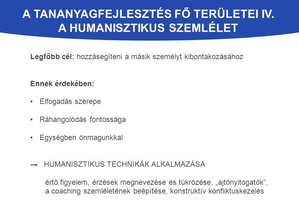 A TANANYAGFEJLESZTÉS FŐ TERÜLETEI IV.
