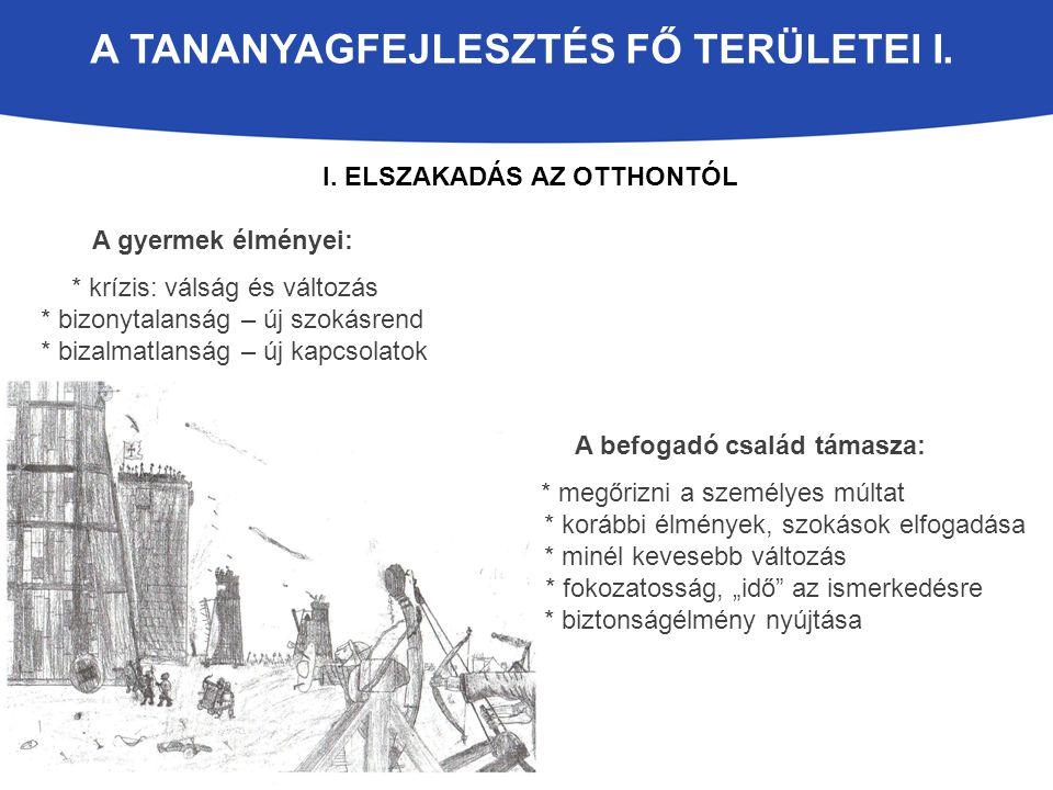 A TANANYAGFEJLESZTÉS FŐ TERÜLETEI I.II.