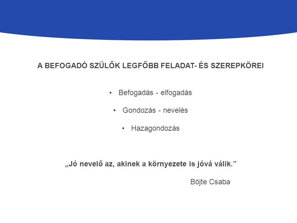 Magyar Család Alkotó: Józsa Judit kerámiaszobrász Fotó: Gedai Csaba fotóművész Tulajdonos: Belvárosi Nagyboldogasszony Főplébániatemplom