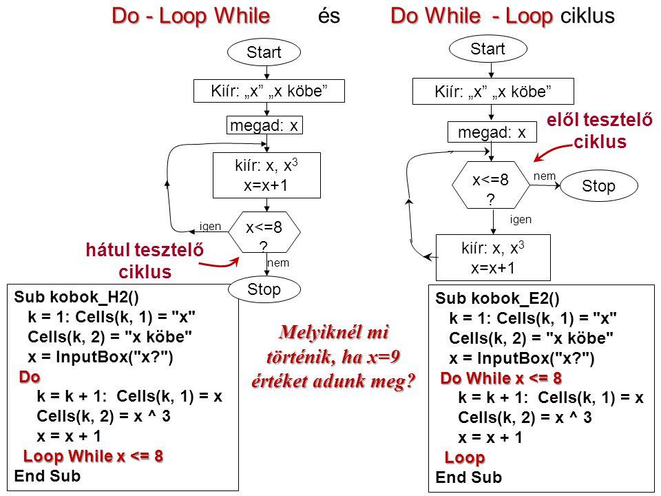 """Sub kobok_H2() k = 1: Cells(k, 1) = x Cells(k, 2) = x köbe x = InputBox( x ) Do k = k + 1: Cells(k, 1) = x Cells(k, 2) = x ^ 3 x = x + 1 Loop While x <= 8 End Sub 9 elől tesztelő ciklus hátul tesztelő ciklus Start Kiír: """"x """"x köbe megad: x kiír: x, x 3 x=x+1 x<=8 ."""