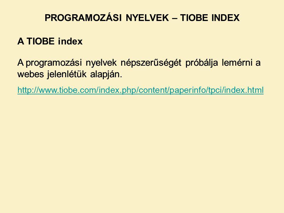 TIOBE-INDEX 2008. SZEPTEMBER